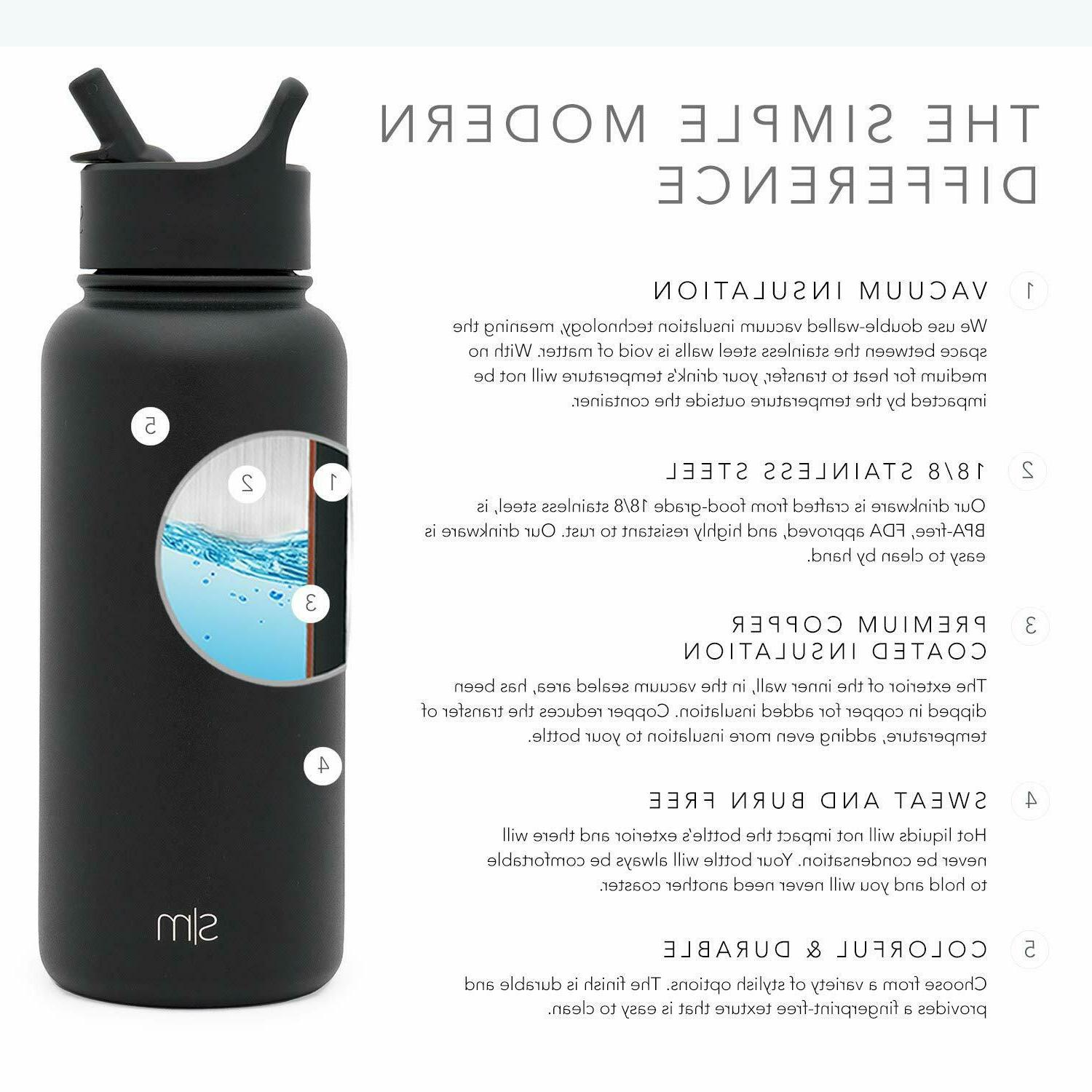 Simple Modern Summit Bottle with Lid - Mouth Vacuum Insulated